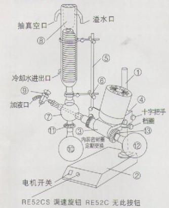 RE-52CS/RE-52C旋转蒸发仪安装简介