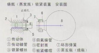 烧瓶(蒸发瓶)锁紧装置 安装图